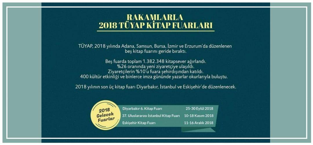 TÜYAP / RAKAMLARLA 2018 KİTAP FUARLARI